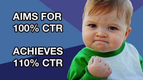 CTRsuccess